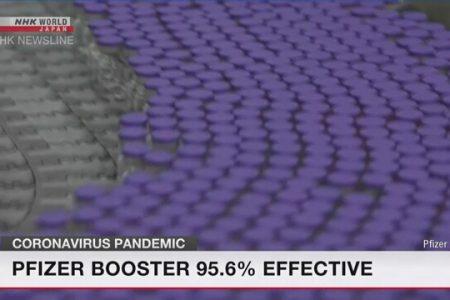 ফাইজারের টিকার বুস্টার ডোজ ৯৫.৬% কার্যকর